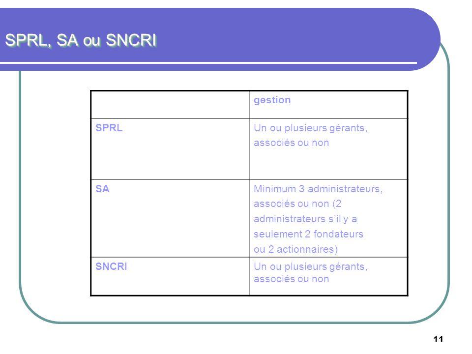 SPRL, SA ou SNCRI gestion SPRL Un ou plusieurs gérants,