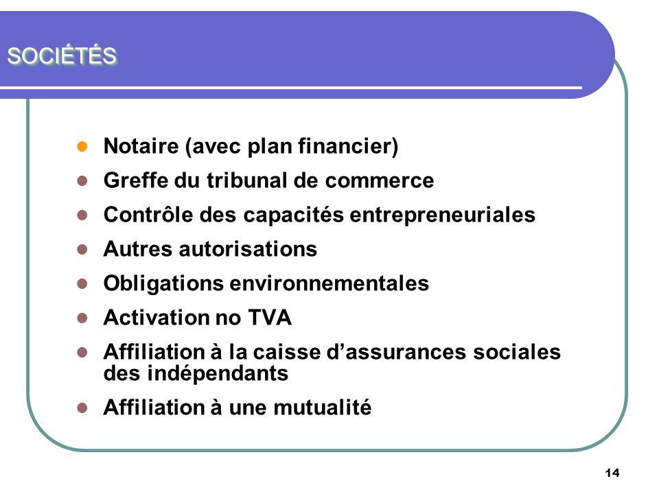 SOCIÉTÉS Notaire (avec plan financier) Greffe du tribunal de commerce. Contrôle des capacités entrepreneuriales.
