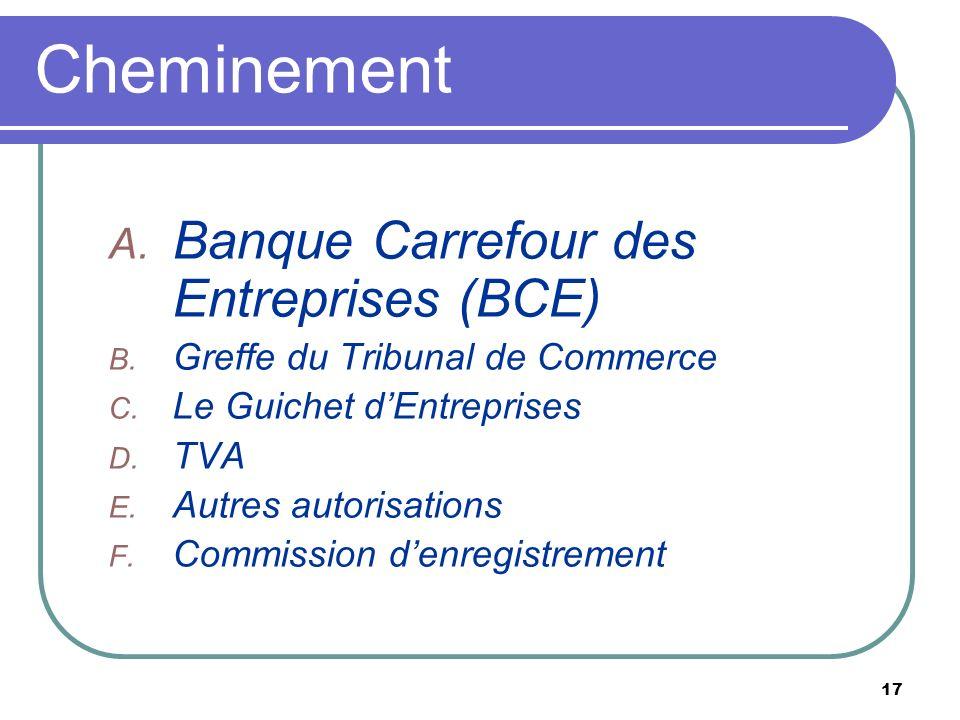 Cheminement Banque Carrefour des Entreprises (BCE)