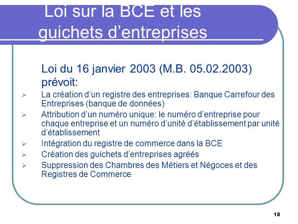 Loi sur la BCE et les guichets d'entreprises