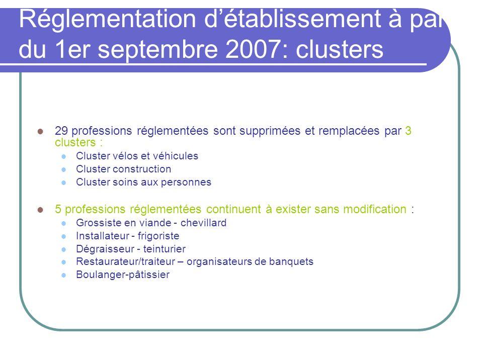 Réglementation d'établissement à partir du 1er septembre 2007: clusters