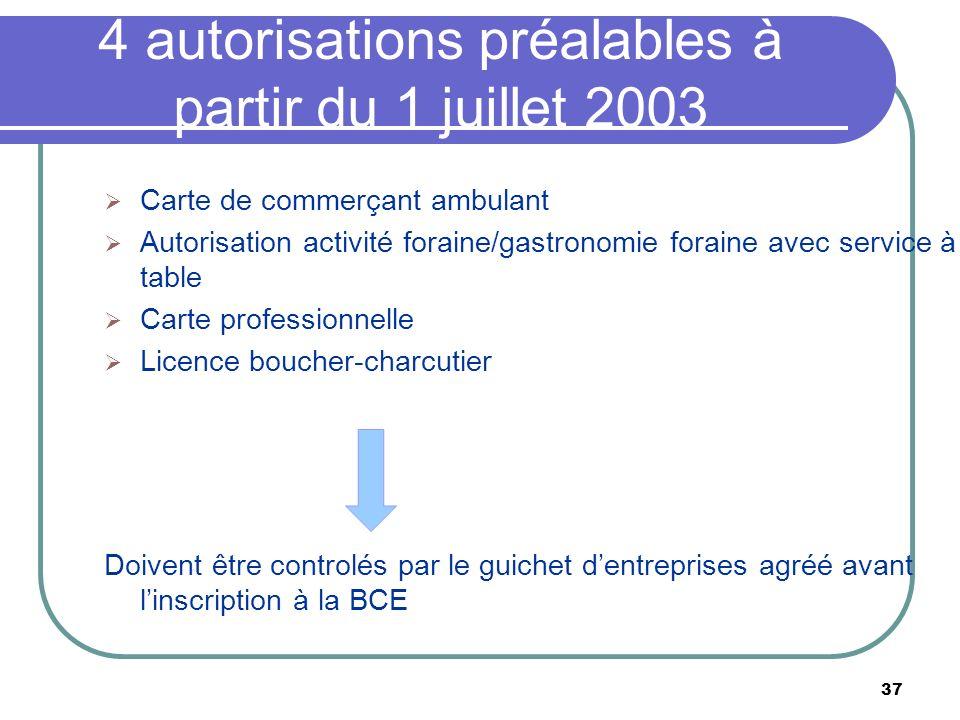 4 autorisations préalables à partir du 1 juillet 2003