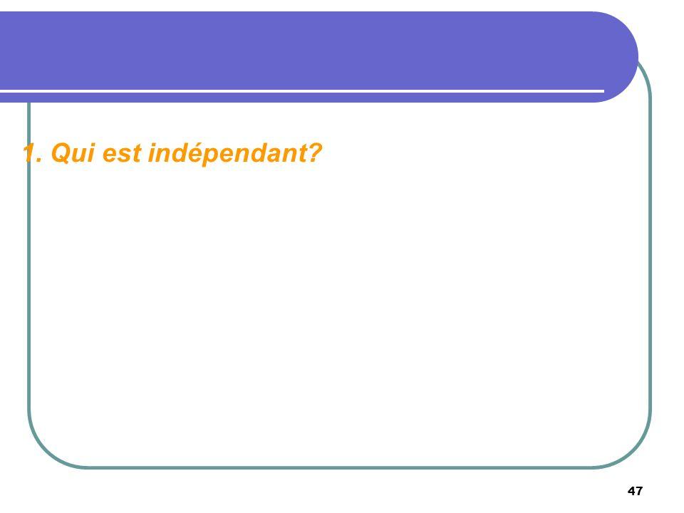 1. Qui est indépendant