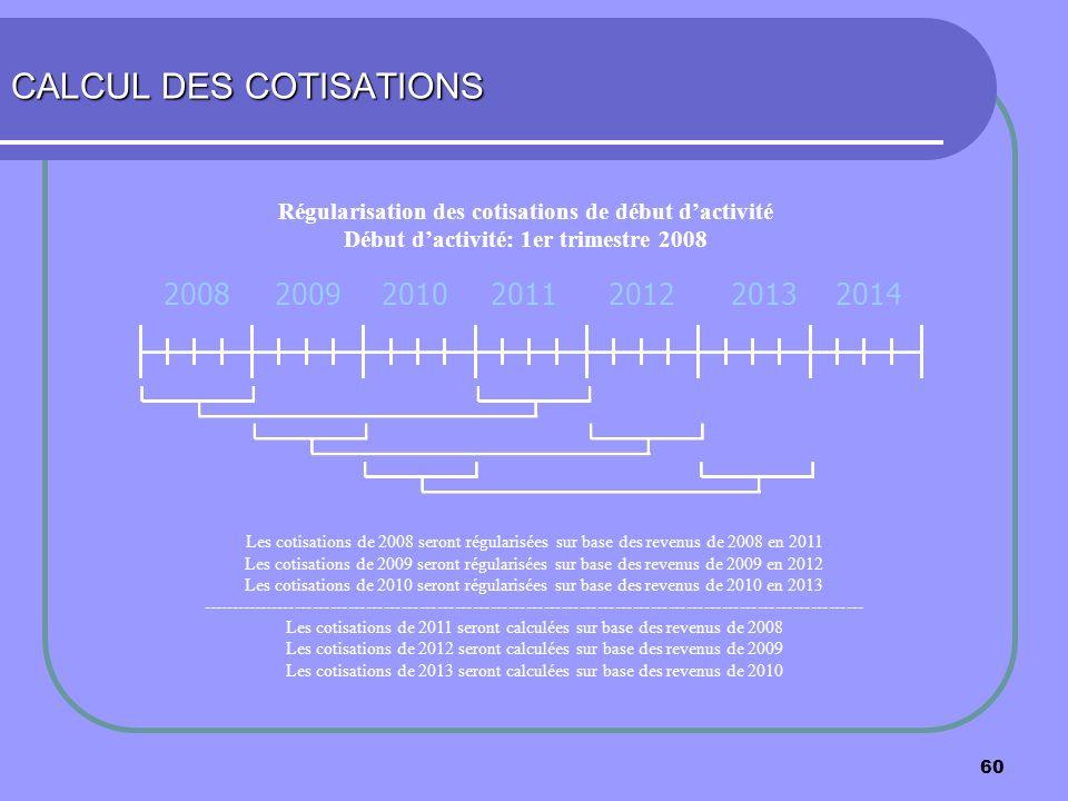CALCUL DES COTISATIONS