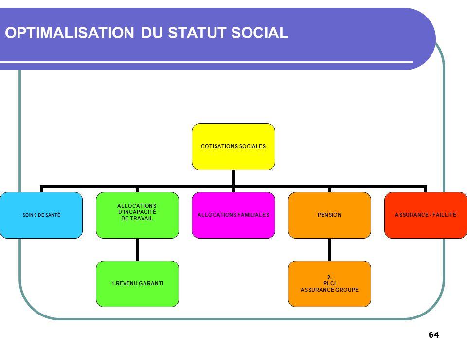 OPTIMALISATION DU STATUT SOCIAL