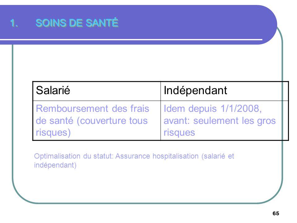 Salarié Indépendant SOINS DE SANTÉ
