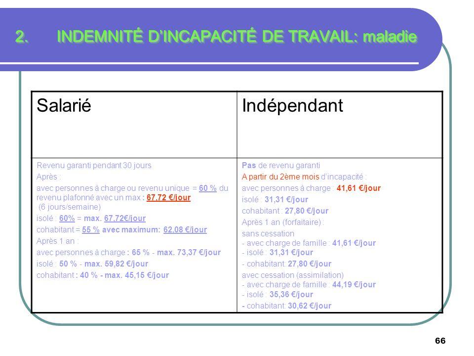 INDEMNITÉ D'INCAPACITÉ DE TRAVAIL: maladie