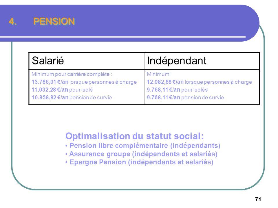 Salarié Indépendant PENSION Optimalisation du statut social: