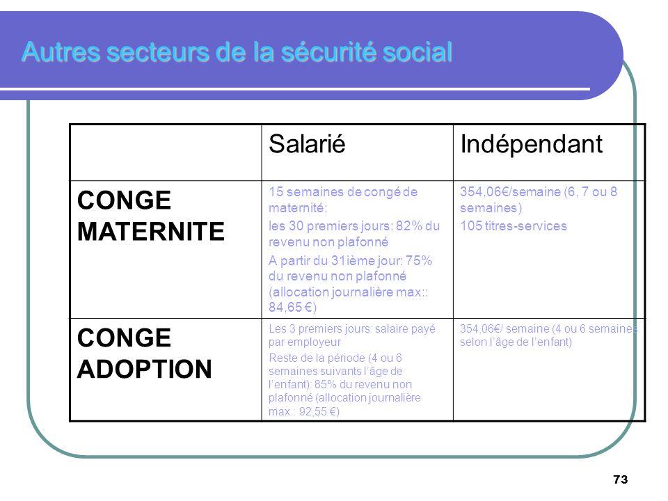Autres secteurs de la sécurité social