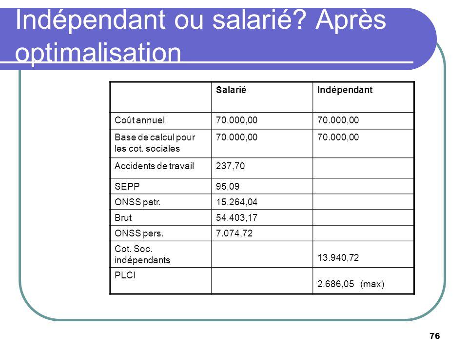 Indépendant ou salarié Après optimalisation