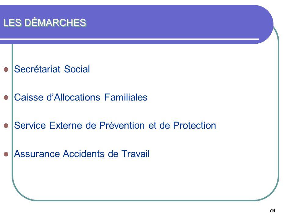 LES DÉMARCHES Secrétariat Social. Caisse d'Allocations Familiales. Service Externe de Prévention et de Protection.