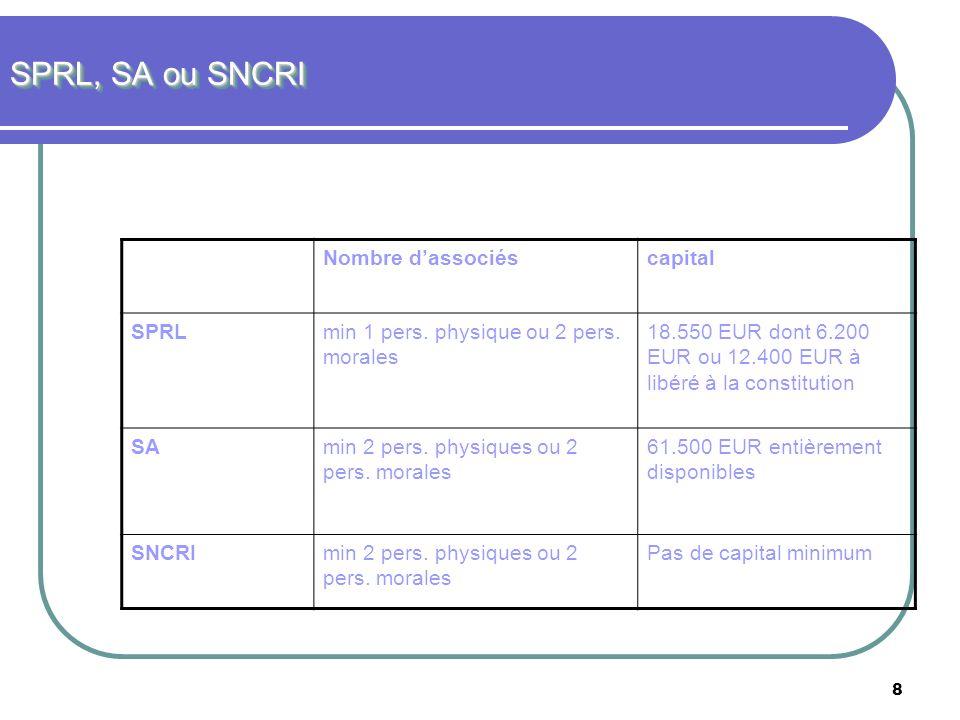 SPRL, SA ou SNCRI Nombre d'associés capital SPRL