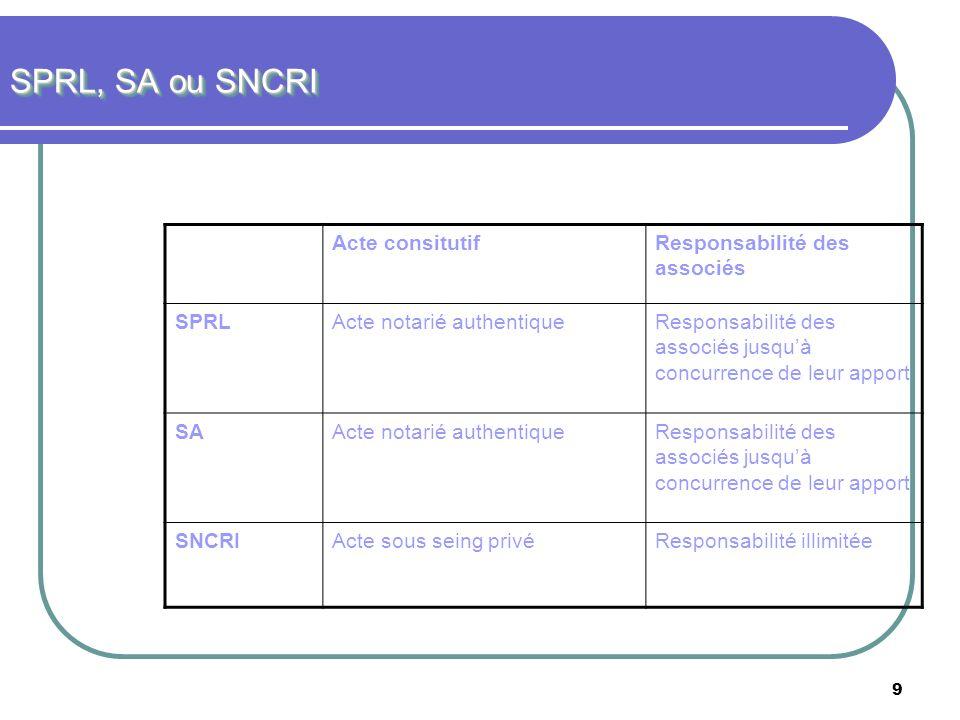 SPRL, SA ou SNCRI Acte consitutif Responsabilité des associés SPRL