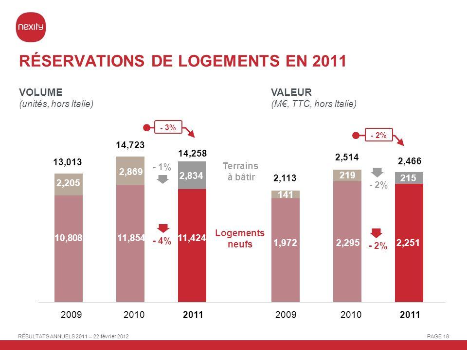 RÉSERVATIONS DE LOGEMENTS EN 2011