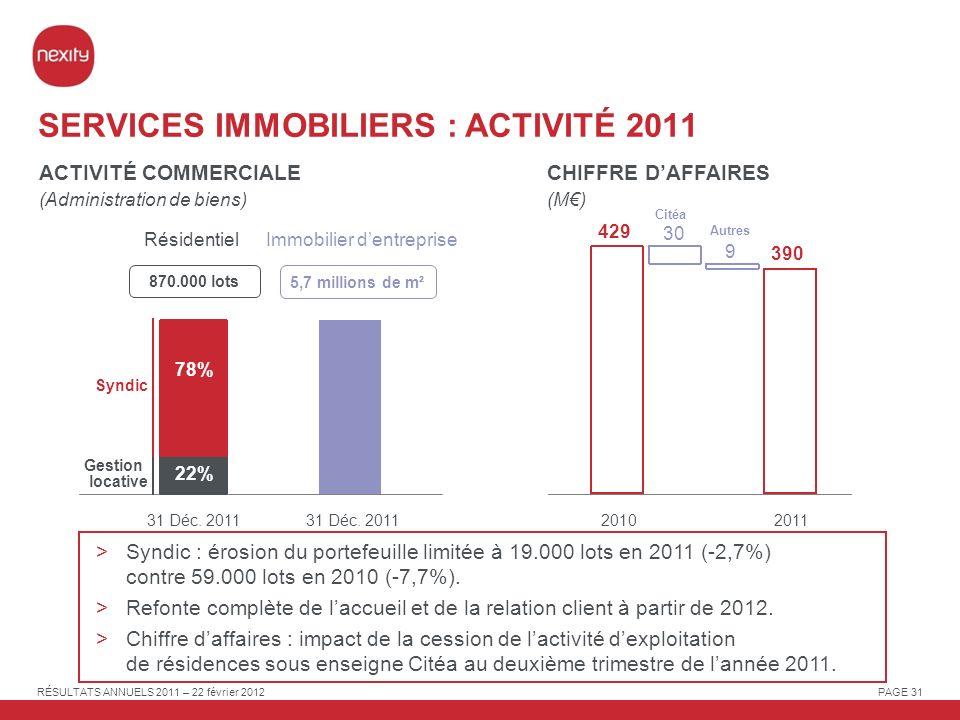 SERVICES IMMOBILIERS : ACTIVITÉ 2011