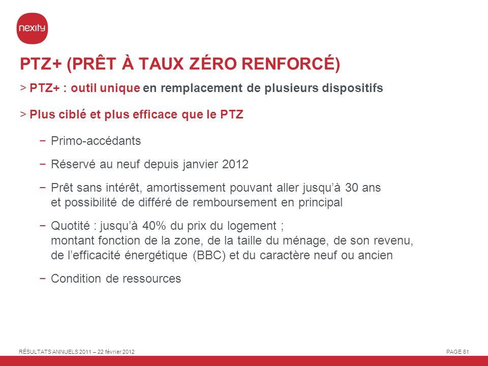 PTZ+ (PRÊT À TAUX ZÉRO RENFORCÉ)