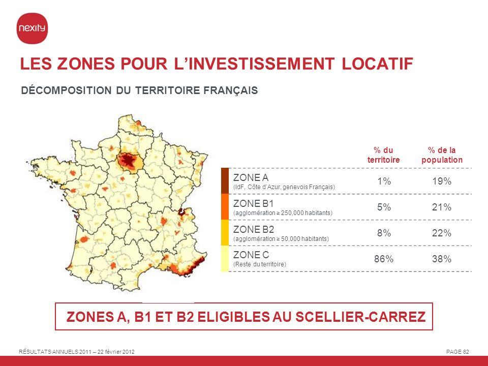 LES ZONES POUR L'INVESTISSEMENT LOCATIF