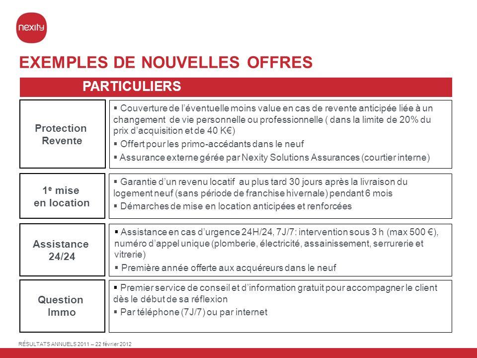EXEMPLES DE NOUVELLES OFFRES