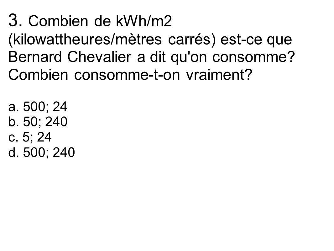 3. Combien de kWh/m2 (kilowattheures/mètres carrés) est-ce que Bernard Chevalier a dit qu on consomme Combien consomme-t-on vraiment