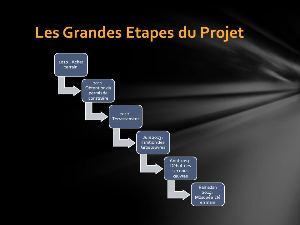 Les Grandes Etapes du Projet