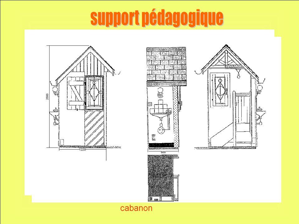 support pédagogique cabanon