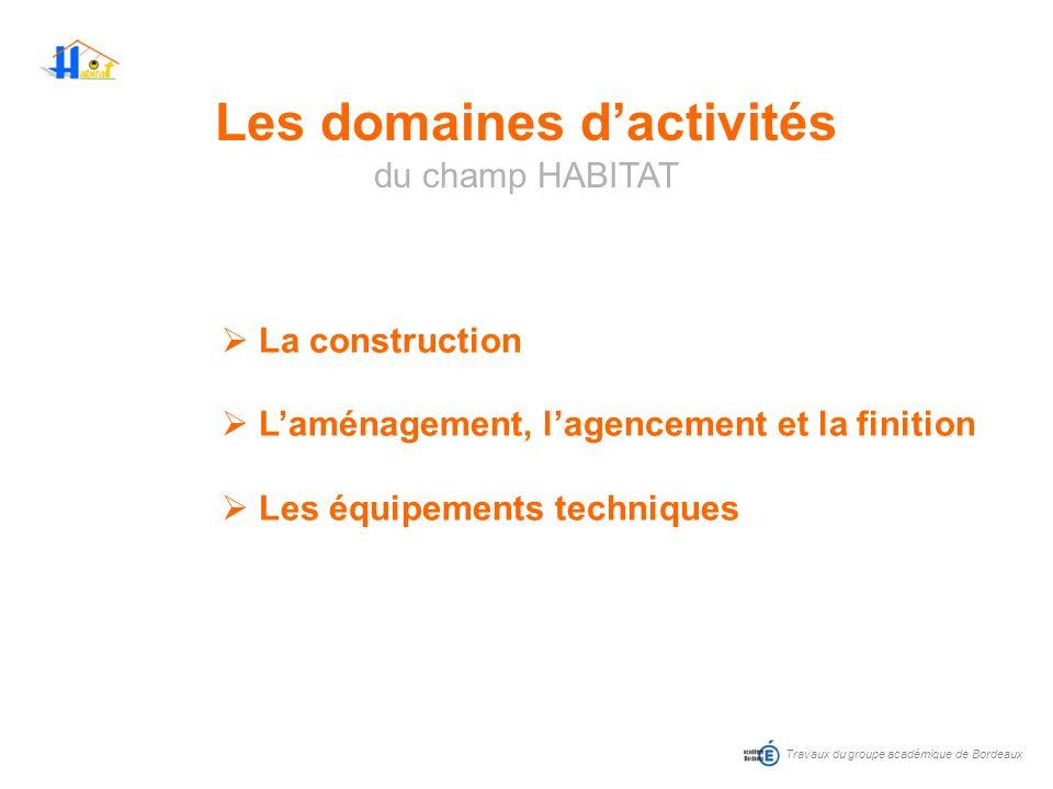Les domaines d'activités du champ HABITAT