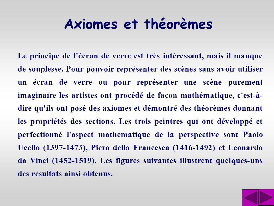 Axiomes et théorèmes