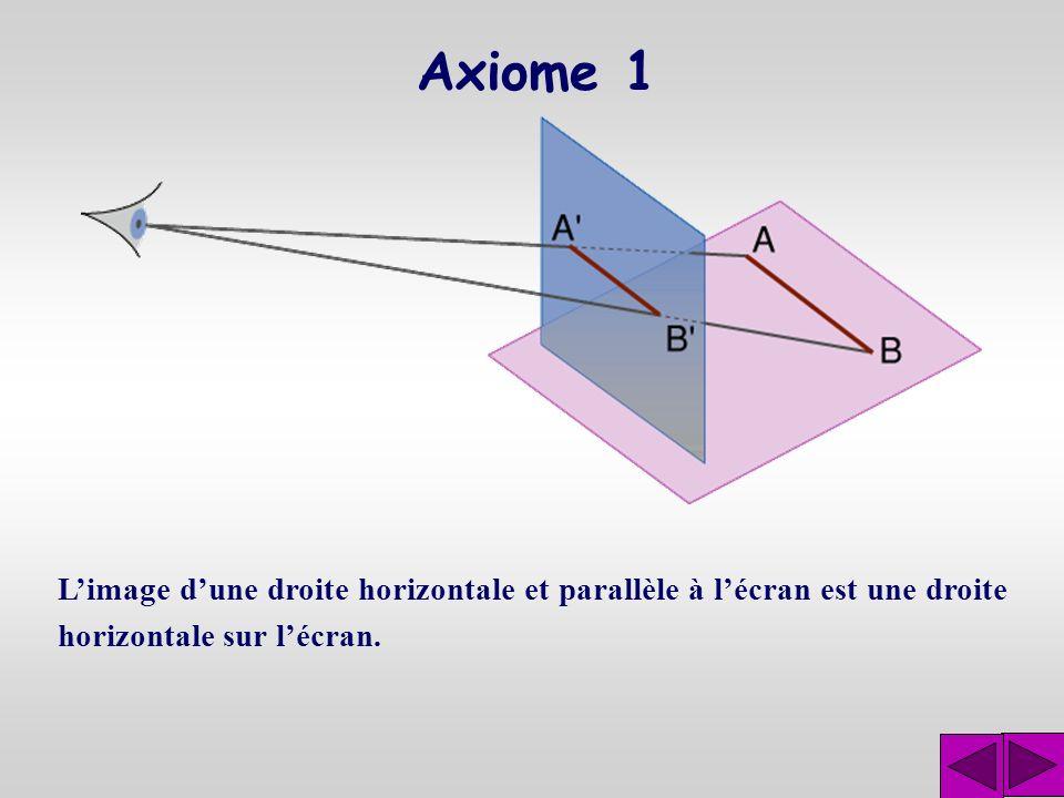Axiome 1 L'image d'une droite horizontale et parallèle à l'écran est une droite horizontale sur l'écran.