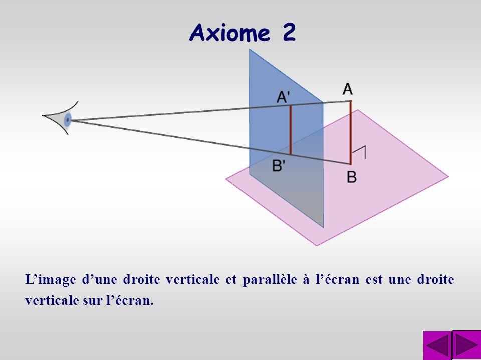 Axiome 2 L'image d'une droite verticale et parallèle à l'écran est une droite verticale sur l'écran.