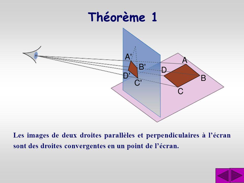 Théorème 1 Les images de deux droites parallèles et perpendiculaires à l'écran sont des droites convergentes en un point de l'écran.