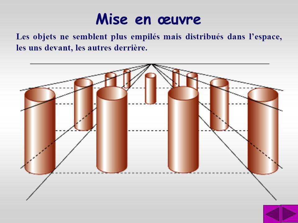 Mise en œuvre Les objets ne semblent plus empilés mais distribués dans l'espace, les uns devant, les autres derrière.