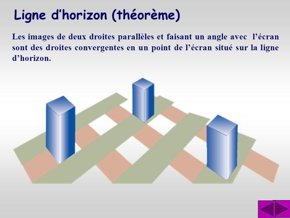 Ligne d'horizon (théorème)