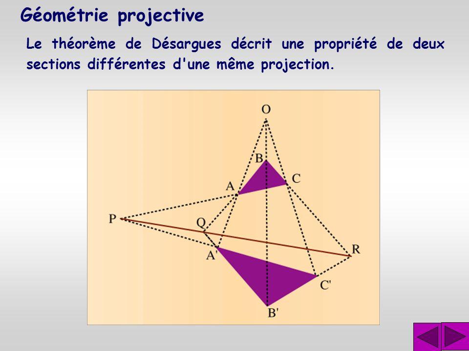Géométrie projective Le théorème de Désargues décrit une propriété de deux sections différentes d une même projection.