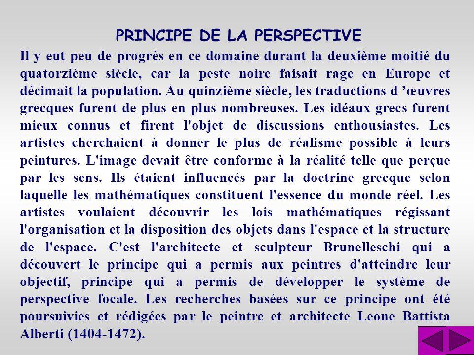 PRINCIPE DE LA PERSPECTIVE