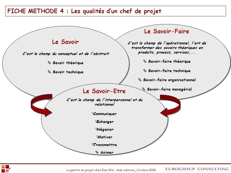 FICHE METHODE 4 : Les qualités d'un chef de projet