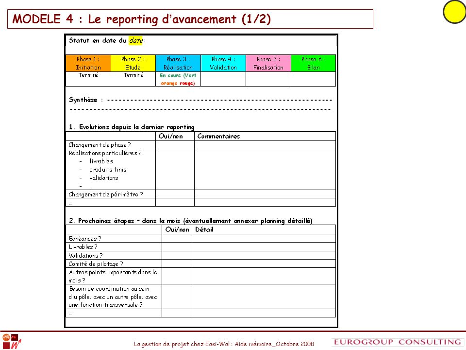 MODELE 4 : Le reporting d'avancement (1/2)