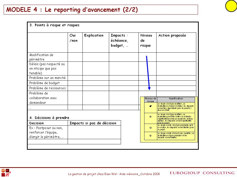MODELE 4 : Le reporting d'avancement (2/2)