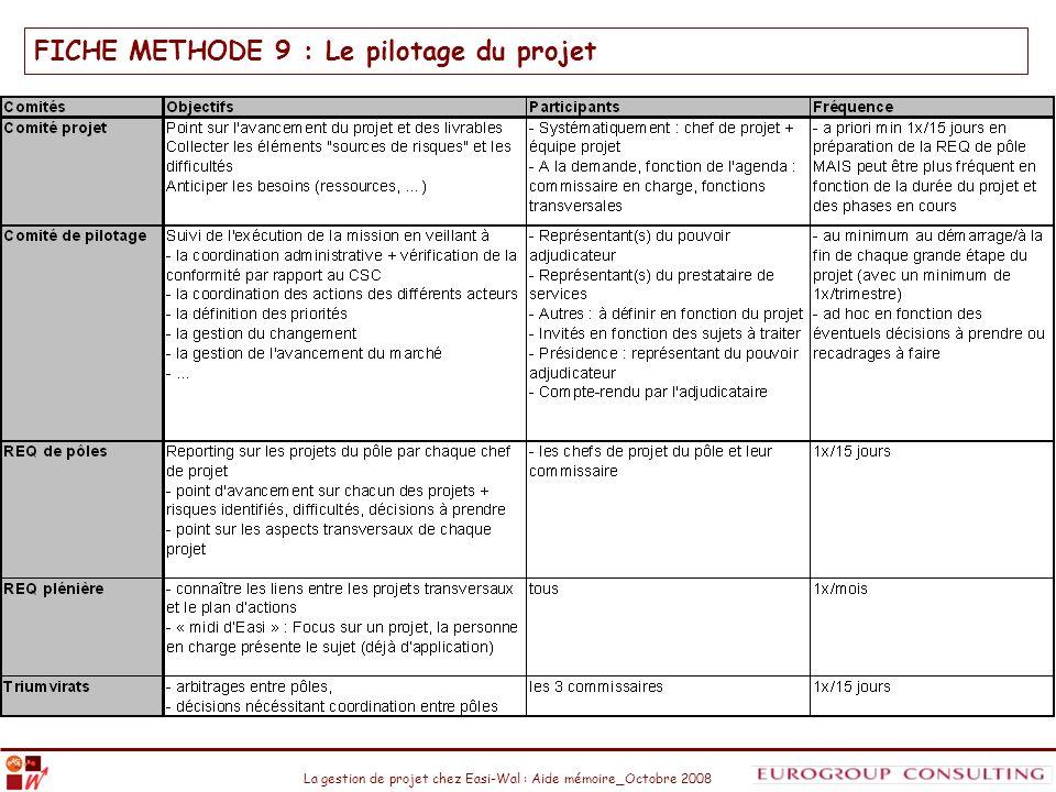 FICHE METHODE 9 : Le pilotage du projet