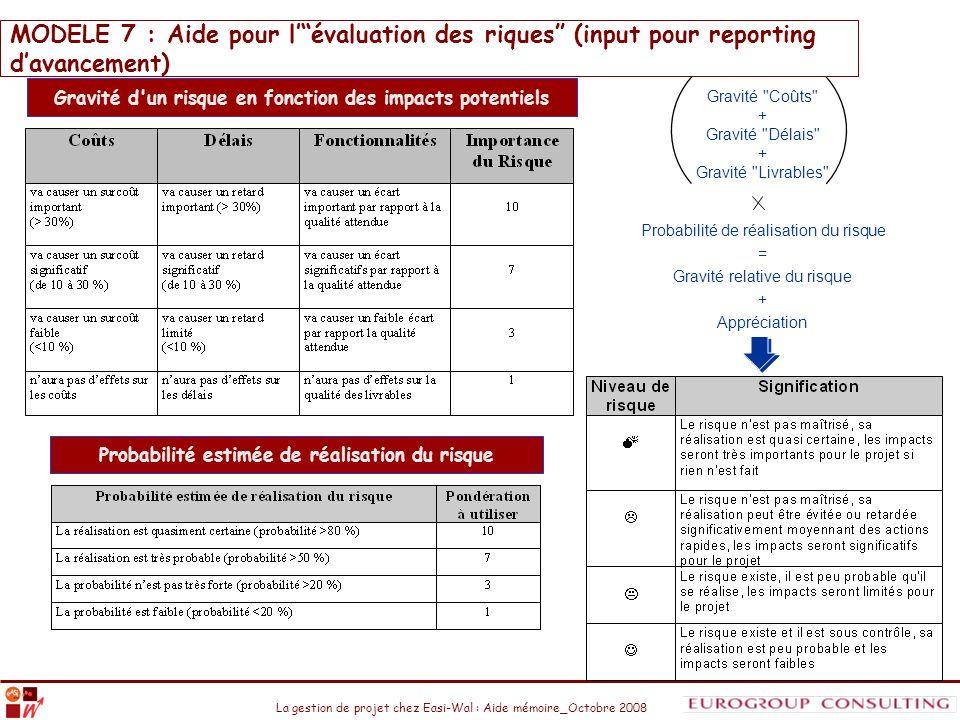 MODELE 7 : Aide pour l' évaluation des riques (input pour reporting d'avancement)