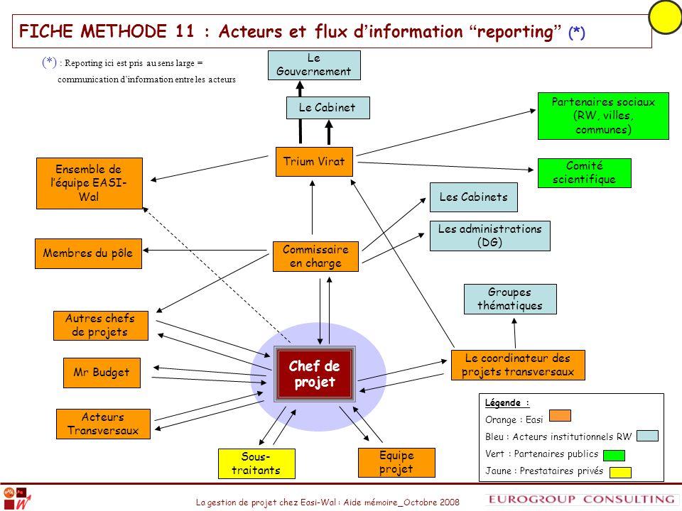 FICHE METHODE 11 : Acteurs et flux d'information reporting (*)