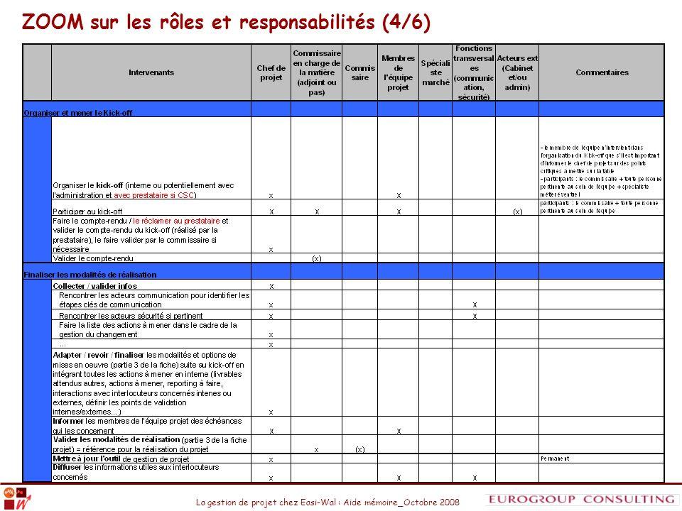 ZOOM sur les rôles et responsabilités (4/6)