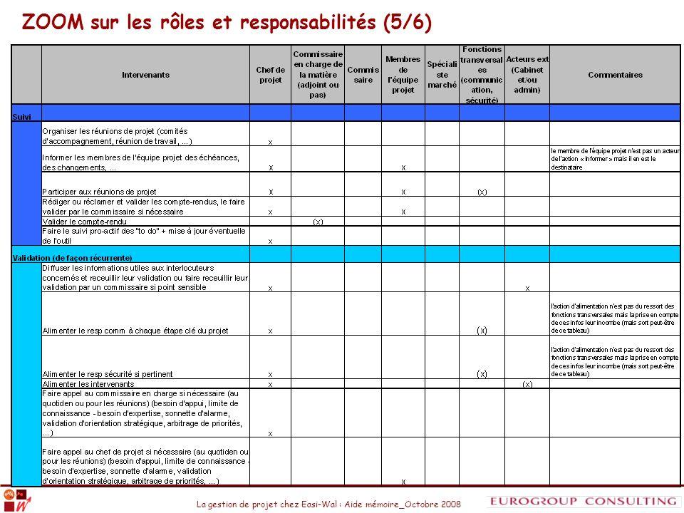 ZOOM sur les rôles et responsabilités (5/6)