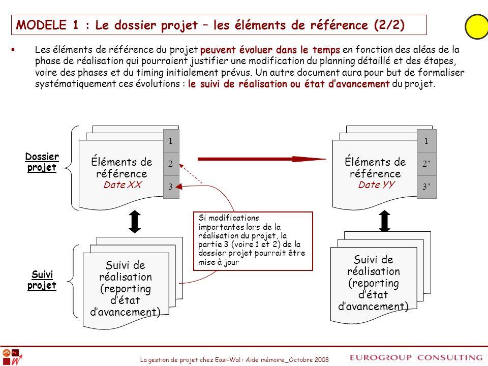 MODELE 1 : Le dossier projet – les éléments de référence (2/2)