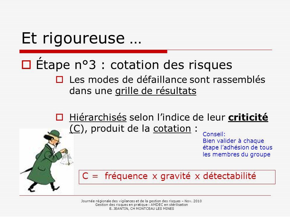 Et rigoureuse … Étape n°3 : cotation des risques