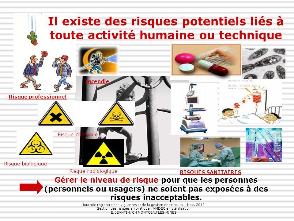 Il existe des risques potentiels liés à toute activité humaine ou technique