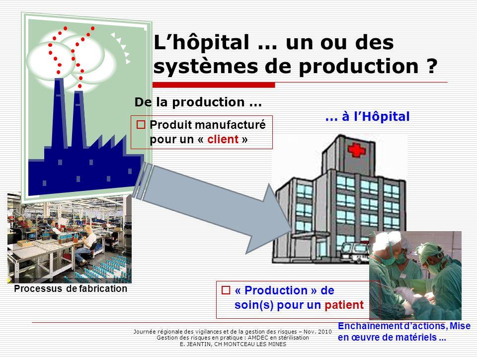L'hôpital ... un ou des systèmes de production