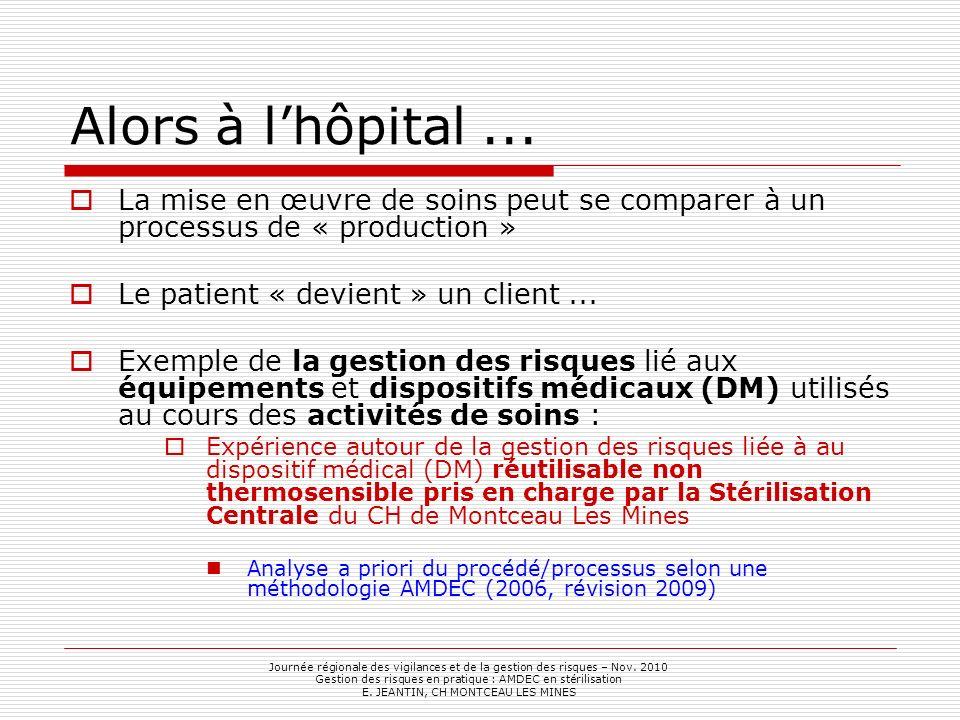 Alors à l'hôpital ... La mise en œuvre de soins peut se comparer à un processus de « production » Le patient « devient » un client ...