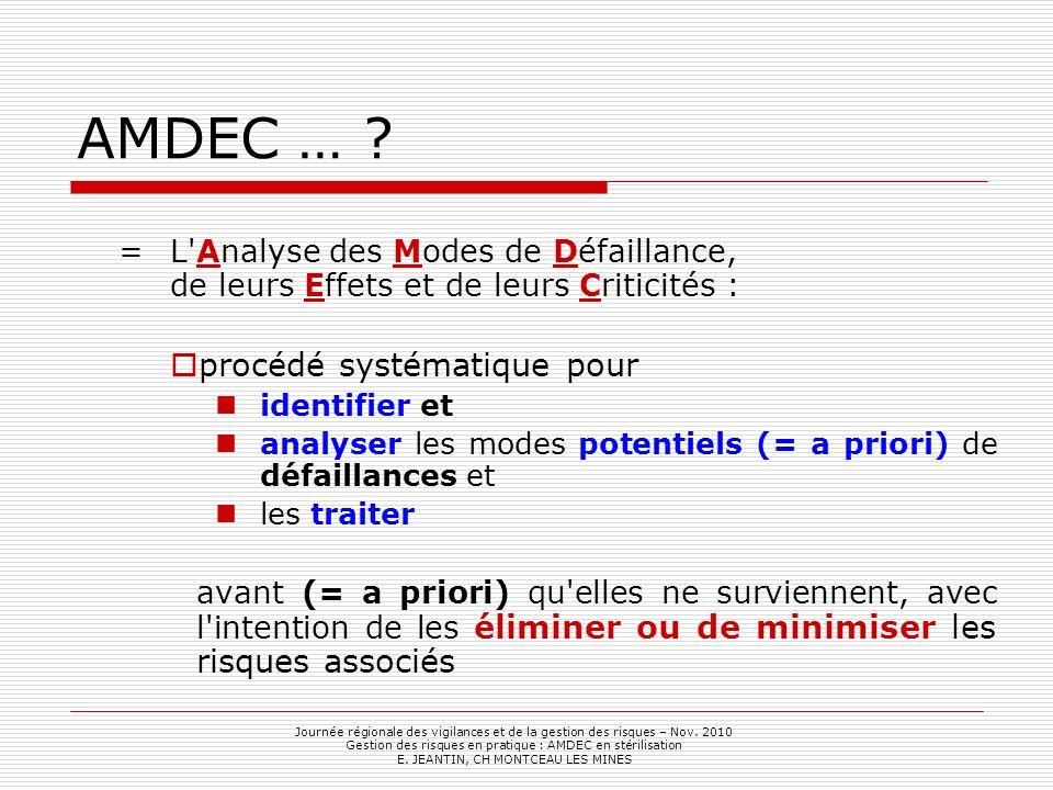 AMDEC … procédé systématique pour