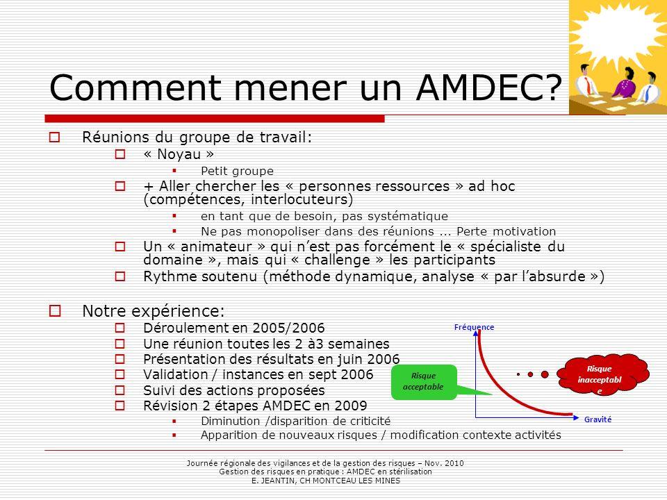 Comment mener un AMDEC Notre expérience: