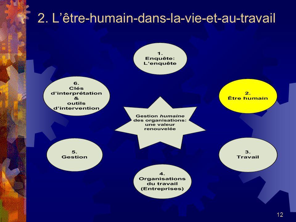 2. L'être-humain-dans-la-vie-et-au-travail